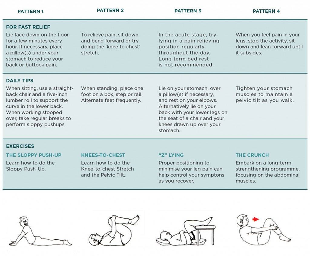 Back Pain Exercises Chart.indd